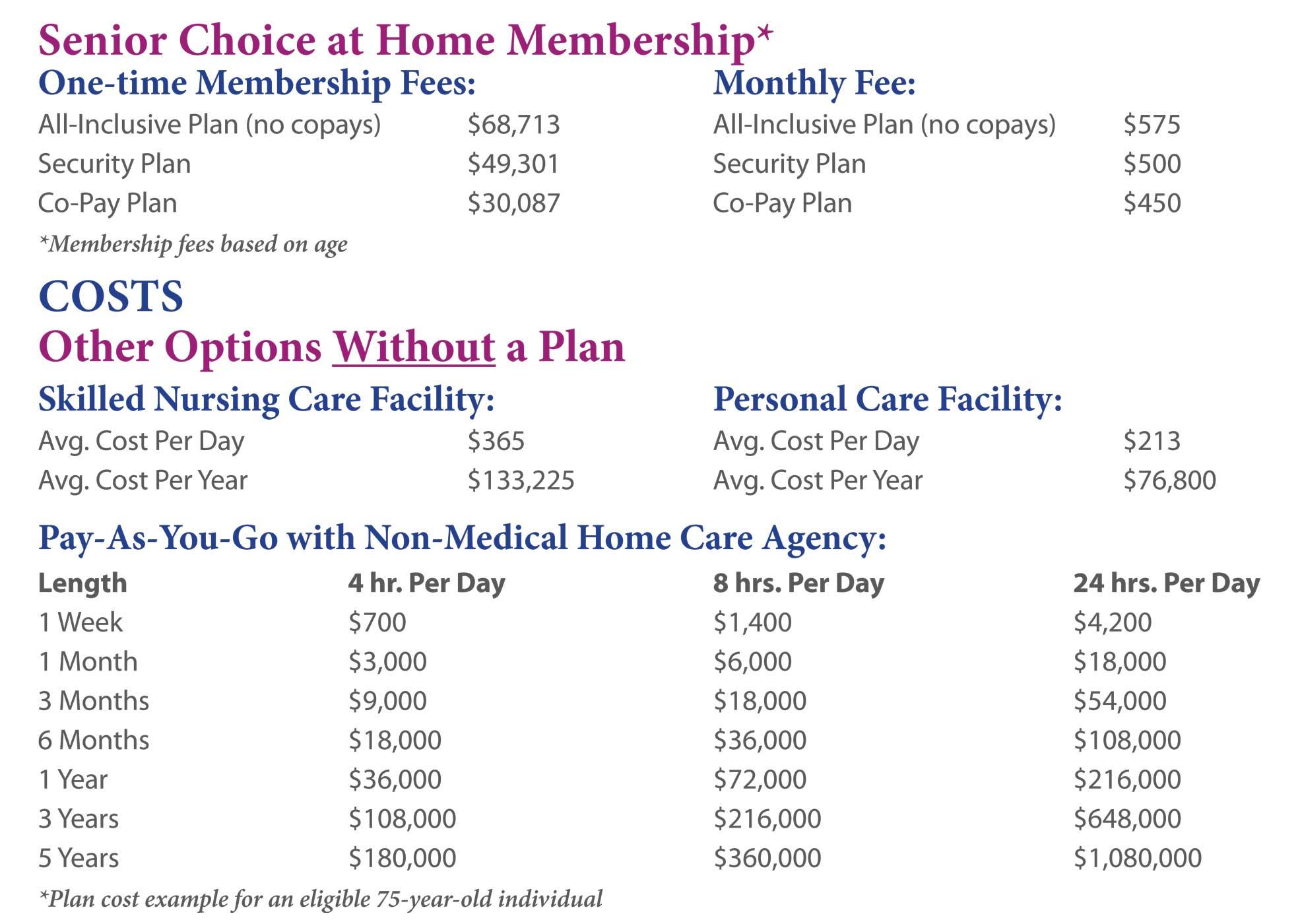 Senior Choice at Home Pricing Sheet